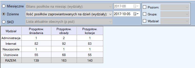 l_stolowka_prowiantowanie_dzienne